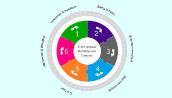 In zes stappen naar meer bewegingsactiviteiten voor ouderen