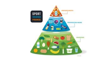 Sportvoeding volgens de sportdiëtetiek