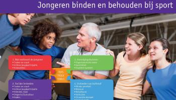 Sociale invloeden op jongeren