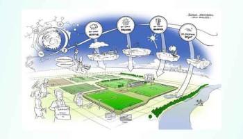 Sportlocaties met oplossingen voor waterberging